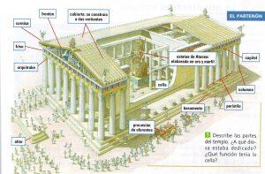caracteristicas de la arquitectrura griega 3
