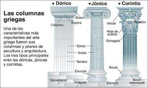 caracteristicas de la arquitectrura griega